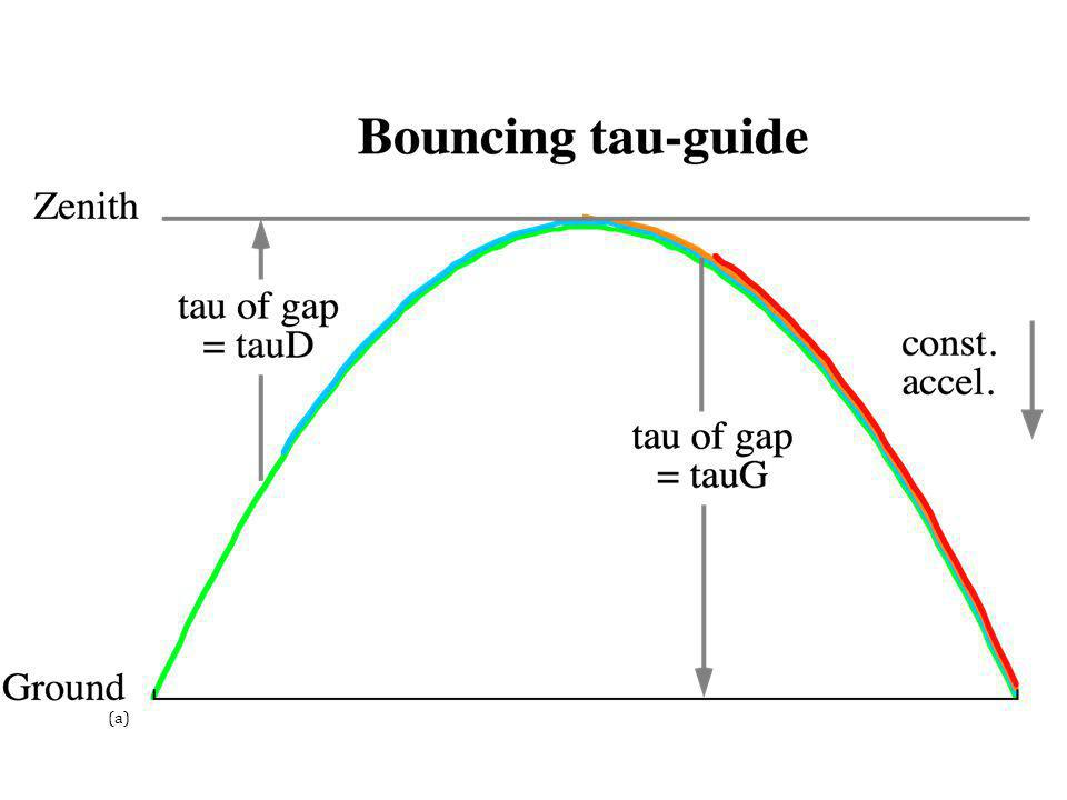 (a) TauD guidance TauG guidance x Normalized time