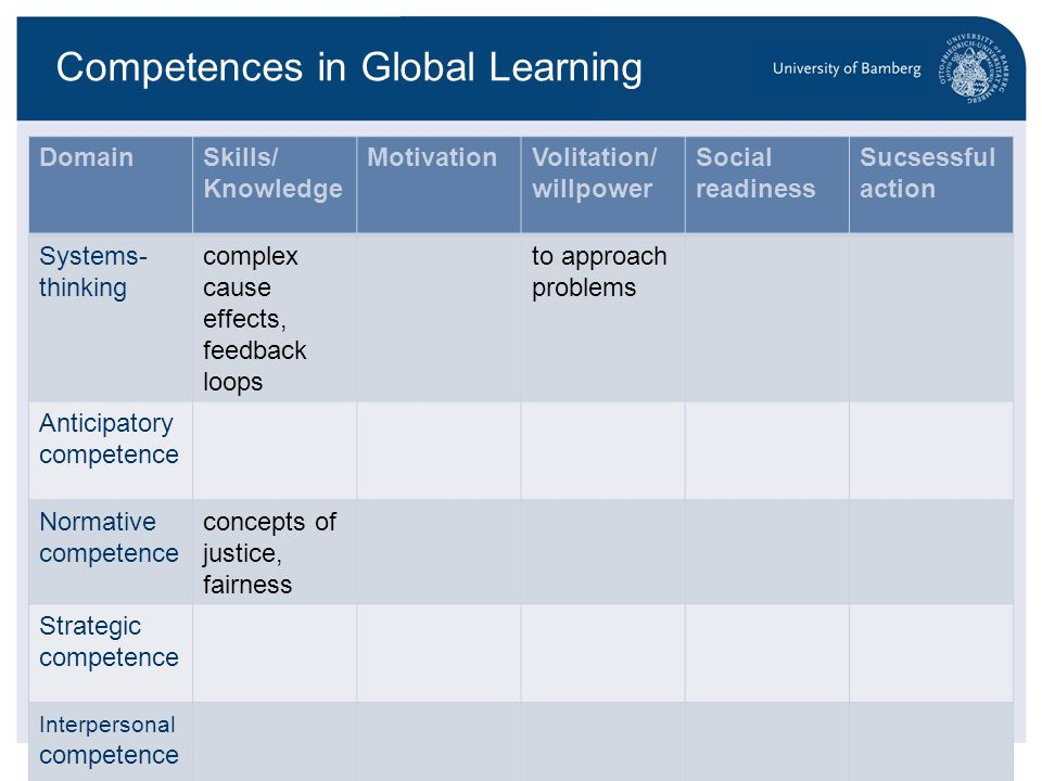 p. 10From Knowledge to Competences | London 2014| Prof.