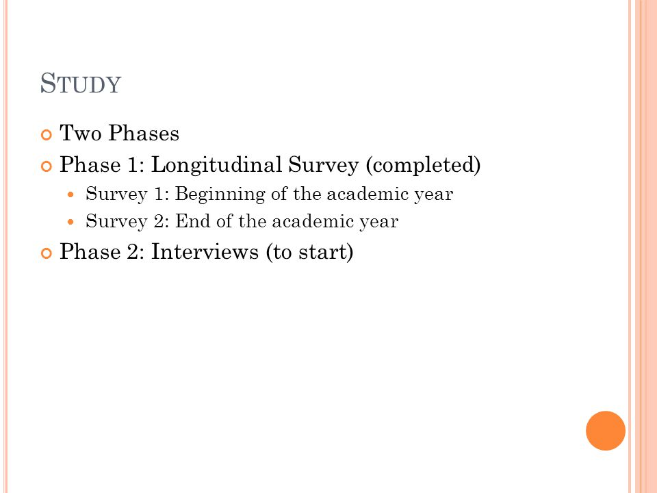 S TUDY Two Phases Phase 1: Longitudinal Survey (completed) Survey 1: Beginning of the academic year Survey 2: End of the academic year Phase 2: Interviews (to start)
