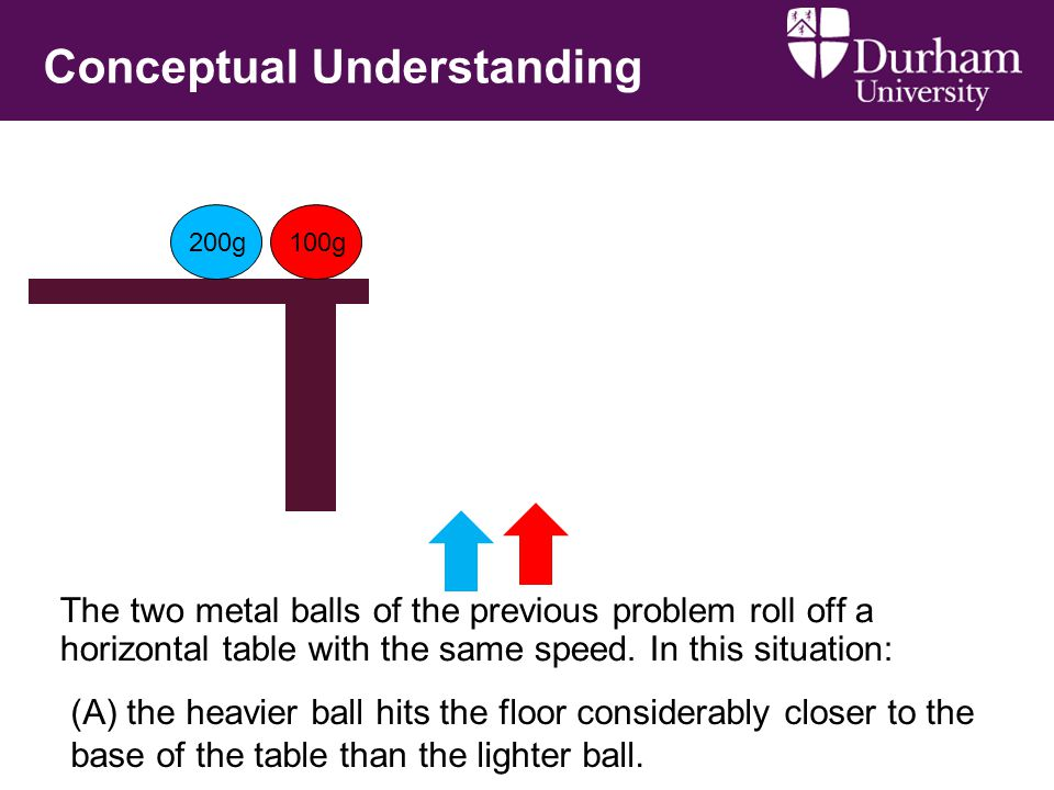 Conceptual Understanding 100g 200g The two metal balls of the previous problem roll off a horizontal table with the same speed.