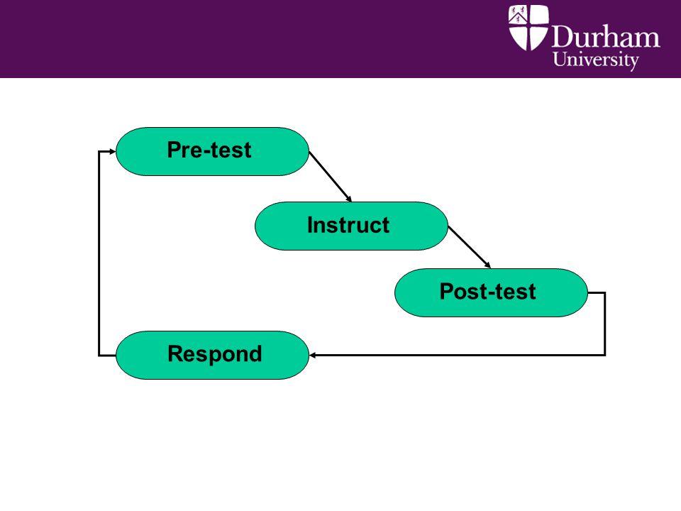 Pre-testRespondInstruct Post-test
