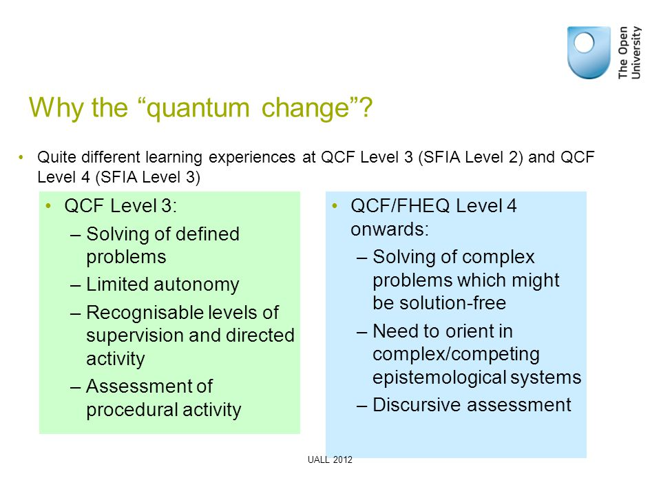 Why the quantum change .