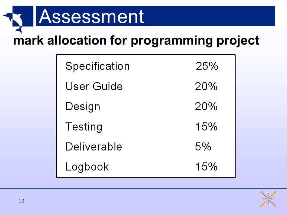 12 Assessment mark allocation for programming project