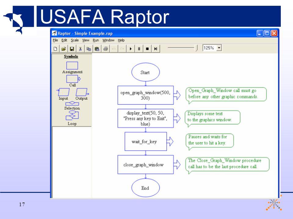 17 USAFA Raptor