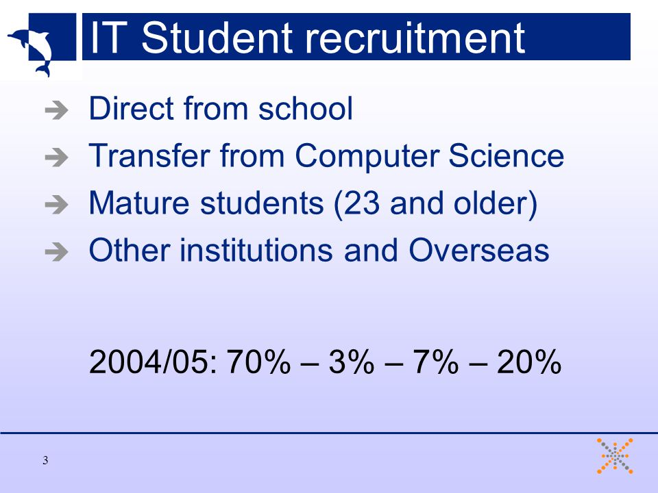 3  Direct from school  Transfer from Computer Science  Mature students (23 and older)  Other institutions and Overseas IT Student recruitment 2004/05: 70% – 3% – 7% – 20%