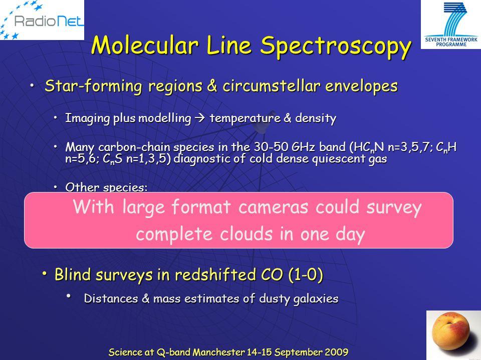 Science at Q-band Manchester 14-15 September 2009 Surveys for Surveys for discrete sources (in polarisation) Find new types of AGN e.g.