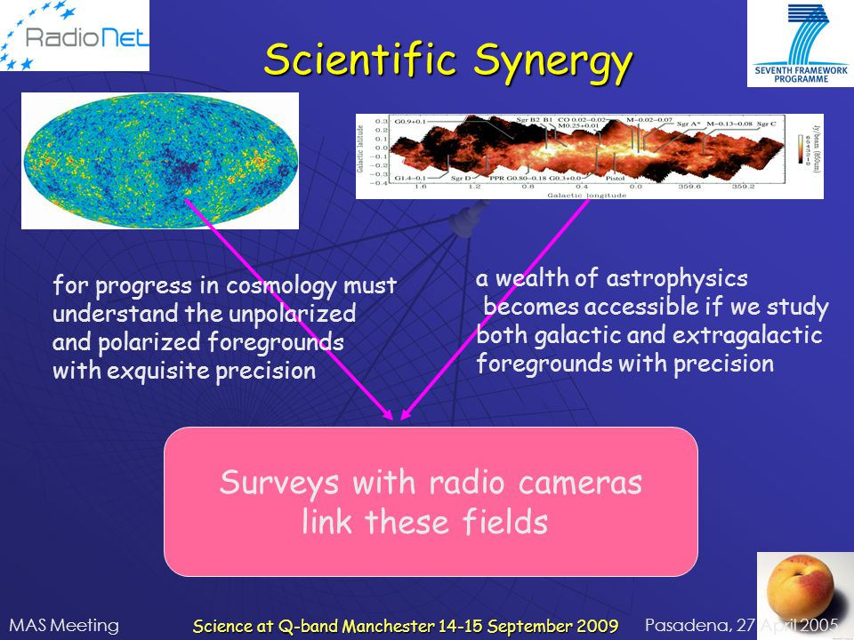 Science at Q-band Manchester 14-15 September 2009 MAS Meeting Pasadena, 27 April 2005 Scientific Synergy for progress in cosmology must understand the