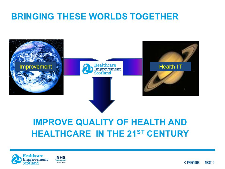 BRINGING THESE WORLDS TOGETHER ImprovementHealth IT IMPROVE QUALITY OF HEALTH AND HEALTHCARE IN THE 21 ST CENTURY