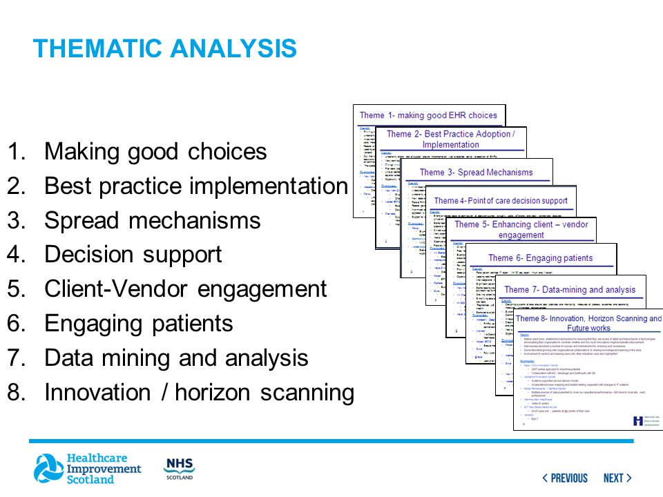 THEMATIC ANALYSIS 1.Making good choices 2.Best practice implementation 3.Spread mechanisms 4.Decision support 5.Client-Vendor engagement 6.Engaging patients 7.Data mining and analysis 8.Innovation / horizon scanning