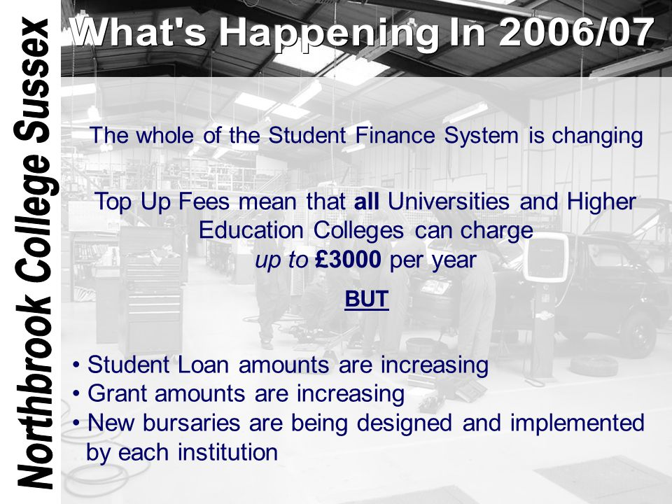 Top Up Fees mean that all institutions can charge up to £3000 a year Most of the local institutions are charging the full £3000 Northbrook is only charging £2500 for 06/07 Fee Loans All students can take out a Fee Loan The Fee Loan is non means tested The maximum Fee Loan available to each student is the fee charged by the institution Students can choose to take only a partial Fee Loan Don't Worry.