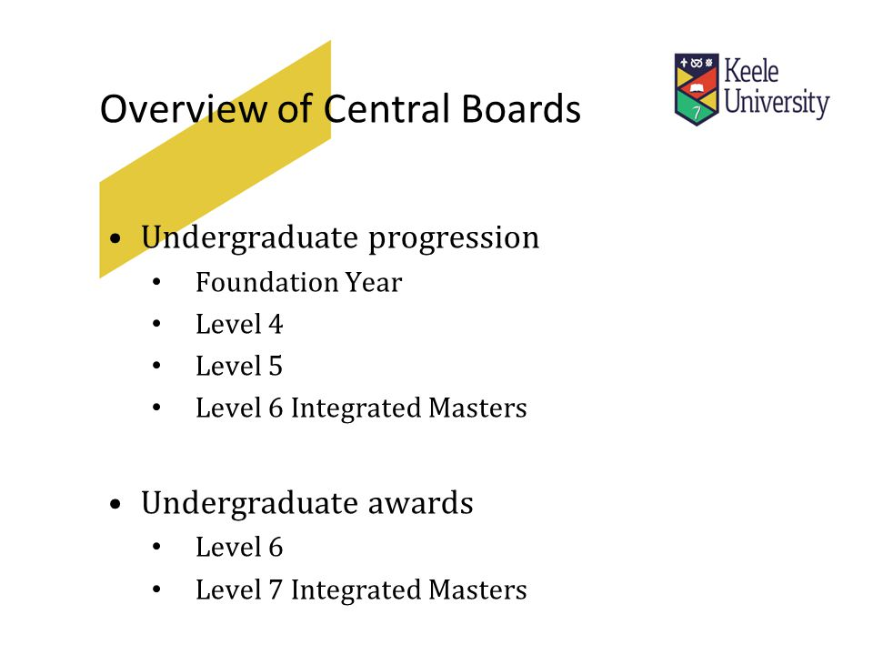 Overview of Central Boards Undergraduate progression Foundation Year Level 4 Level 5 Level 6 Integrated Masters Undergraduate awards Level 6 Level 7 Integrated Masters