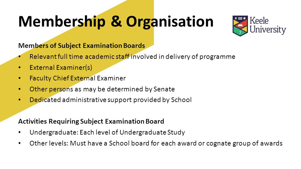 Membership & Organisation Members of Subject Examination Boards Relevant full time academic staff involved in delivery of programme External Examiner(s) Faculty Chief External Examiner Other persons as may be determined by Senate Dedicated administrative support provided by School Activities Requiring Subject Examination Board Undergraduate: Each level of Undergraduate Study Other levels: Must have a School board for each award or cognate group of awards