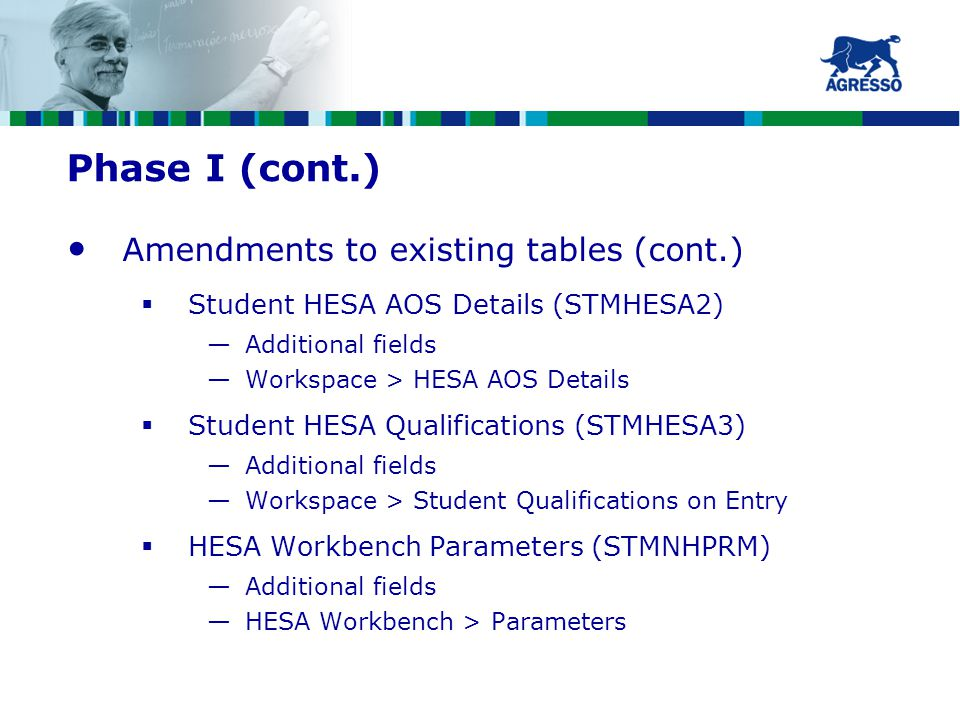 Phase I (cont.) Amendments to existing tables (cont.)  Student HESA AOS Details (STMHESA2) —Additional fields —Workspace > HESA AOS Details  Student HESA Qualifications (STMHESA3) —Additional fields —Workspace > Student Qualifications on Entry  HESA Workbench Parameters (STMNHPRM) —Additional fields —HESA Workbench > Parameters