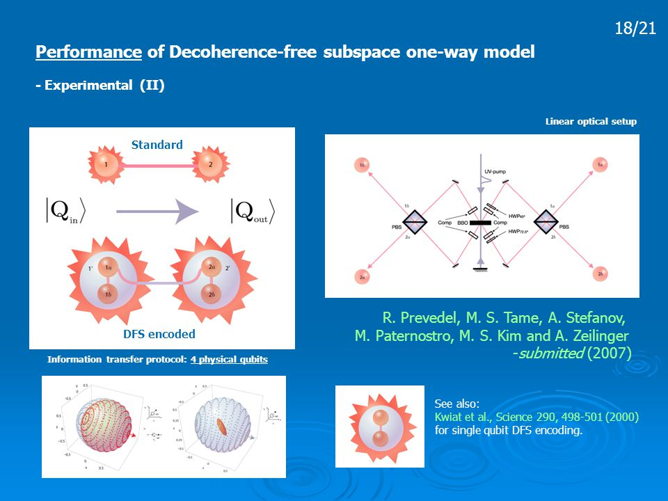 18/21 Performance of Decoherence-free subspace one-way model - Experimental (II) R.