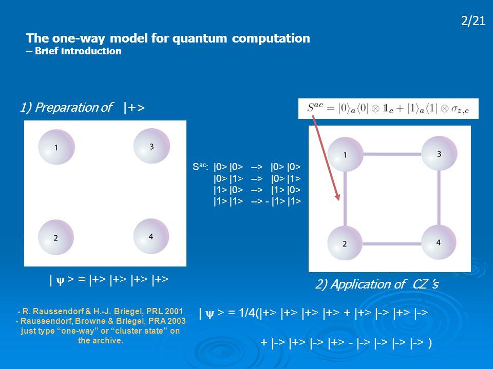 2/21 The one-way model for quantum computation – Brief introduction 1) Preparation of |+> 2) Application of CZ 's |  > = |+> |+> |+> |+> |  > = 1/4(|+> |+> |+> |+> + |+> |-> |+> |-> + |-> |+> |-> |+> - |-> |-> |-> |-> ) S ac : |0> |0> --> |0> |0> |0> |1> --> |0> |1> |1> |0> --> |1> |0> |1> |1> --> - |1> |1> - R.