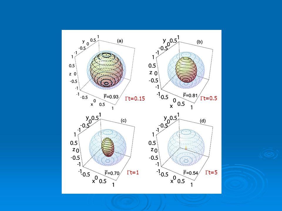  t=0.15  t=0.5  t=1  t=5