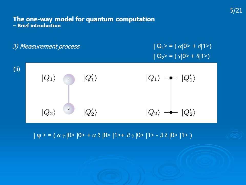5/21 The one-way model for quantum computation – Brief introduction 3) Measurement process (ii) |  > = (  |0> |0> +  |0> |1>+  |0> |1> -  |0> |1> ) | Q 1 > = (  |0> +  |1>) | Q 2 > = (  |0> +  |1>)