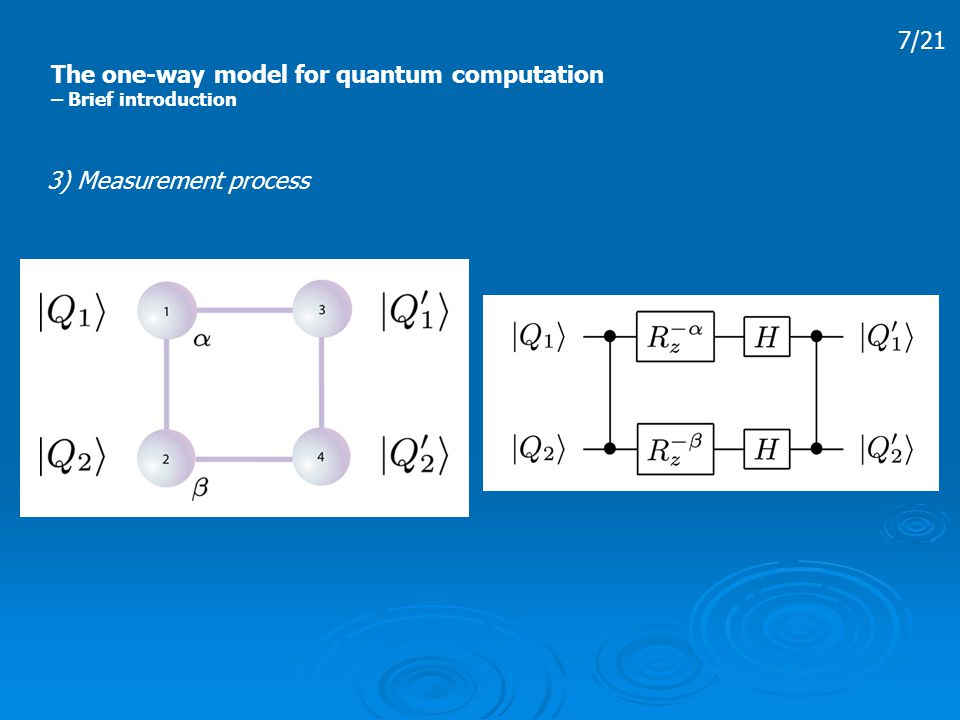 7/21 The one-way model for quantum computation – Brief introduction 3) Measurement process
