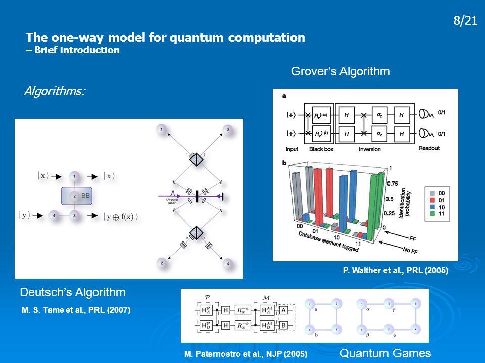 8/21 The one-way model for quantum computation – Brief introduction Algorithms: Grover's Algorithm Deutsch's Algorithm Quantum Games M. S. Tame et al.