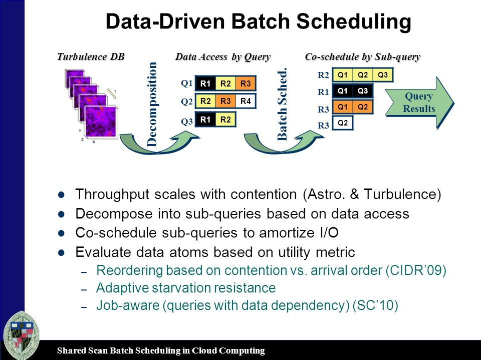 Shared Scan Batch Scheduling in Cloud Computing Data-Driven Batch Scheduling Throughput scales with contention (Astro.