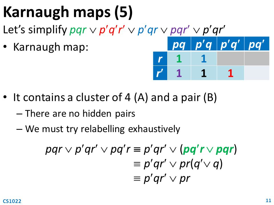Karnaugh maps (5) Let's simplify pqr  pqr  pqr  pqr  pqr Karnaugh map: It contains a cluster of 4 (A) and a pair (B) – There are no hidden pairs – We must try relabelling exhaustively 11 CS1022 pq pqpqpqpq r11 r 111 pqr  pqr  pqr  pqr  (pqr  pqr)  pqr  pr(q  q)  pqr  pr