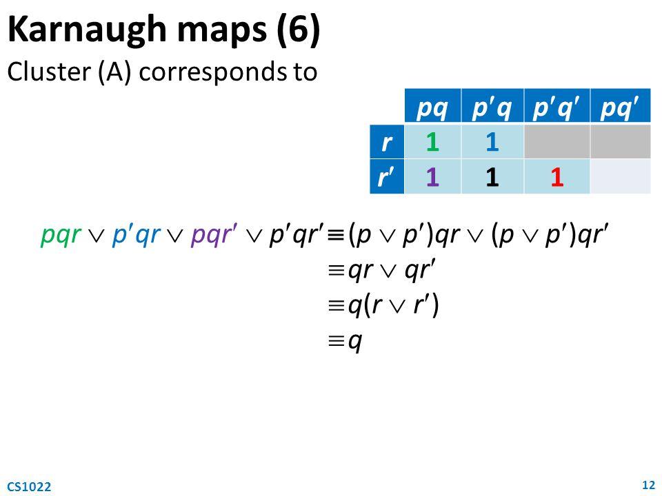 Karnaugh maps (6) Cluster (A) corresponds to 12 CS1022 pq pqpqpqpq r11 r 111 pqr  pqr  pqr  pqr  (p  p)qr  (p  p)qr  qr  qr  q(r  r)  q
