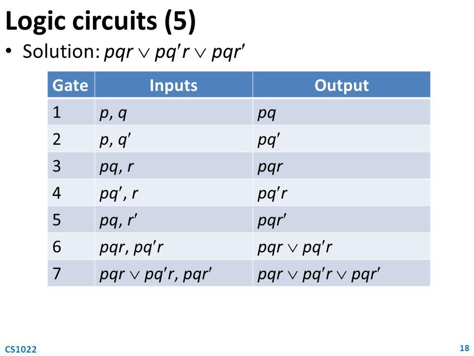 Solution: pqr  pqr  pqr Logic circuits (5) 18 CS1022 GateInputsOutput 1p, qpq 2 p, qpq 3pq, rpqr 4 pq, rpqr 5 pq, rpqr 6 pqr, pqrpqr  pqr 7 pqr  pqr, pqrpqr  pqr  pqr
