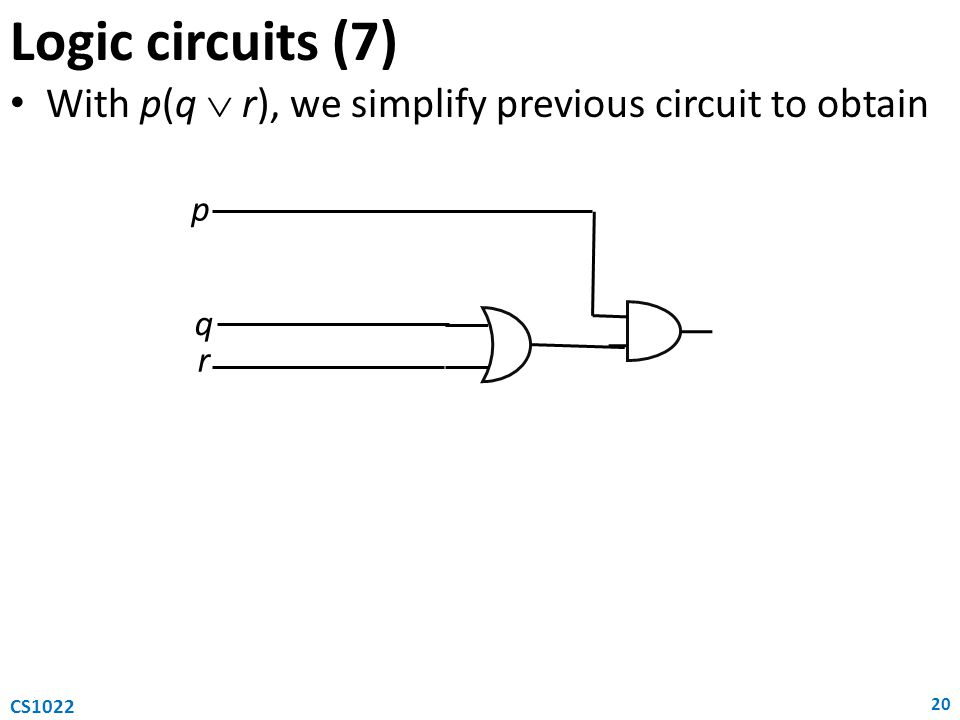 With p(q  r), we simplify previous circuit to obtain Logic circuits (7) 20 CS1022 p q r