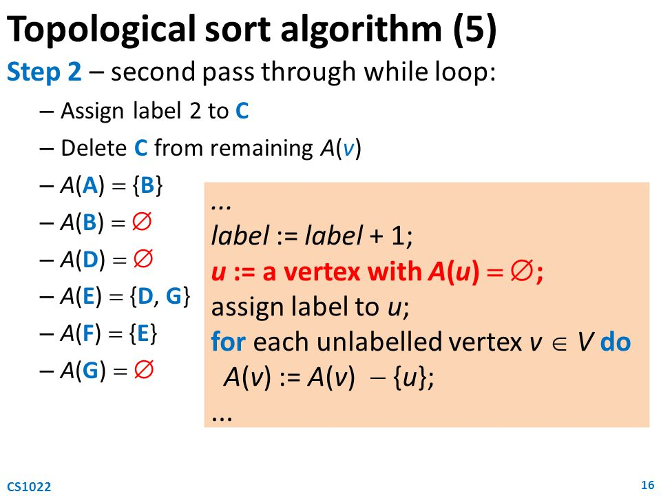 Topological sort algorithm (5) Step 2 – second pass through while loop: – Assign label 2 to C – Delete C from remaining A(v) – A(A)  {B} – A(B)   – A(D)   – A(E)  {D, G} – A(F)  {E} – A(G)   16 CS1022...