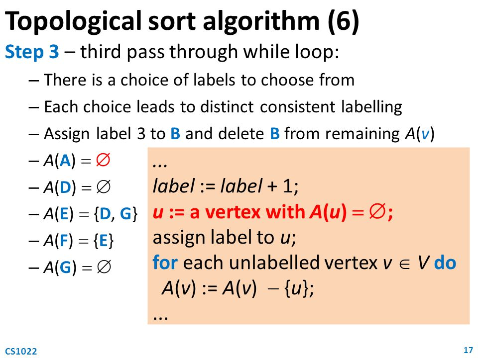 Topological sort algorithm (6) Step 3 – third pass through while loop: – There is a choice of labels to choose from – Each choice leads to distinct consistent labelling – Assign label 3 to B and delete B from remaining A(v) – A(A)   – A(D)   – A(E)  {D, G} – A(F)  {E} – A(G)   17 CS1022...