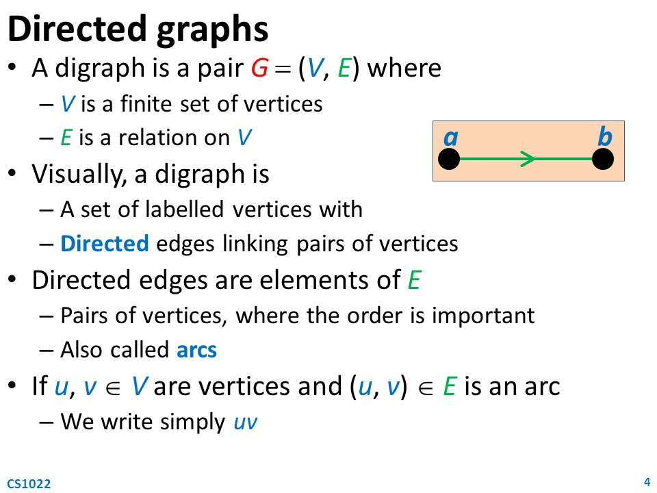 Simple digraphs (1) A simple digraph has no loops or multiple arcs There is at most one arc uv from u to v and There is at most one arc vu from v to u If uv is an arc then we say u is an antecedent of v 5 CS1022