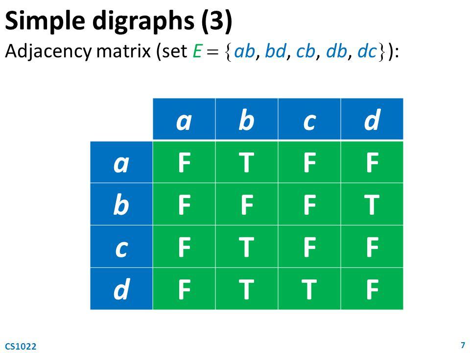 abcd a b c d Simple digraphs (3) Adjacency matrix (set E   ab, bd, cb, db, dc  ): 7 CS1022 abcd aF b c d abcd aFTFF b c d abcd aFTFF bFFFT c d abcd aFTFF bFFFT cFTFF d abcd aFTFF bFFFT cFTFF dFTTF