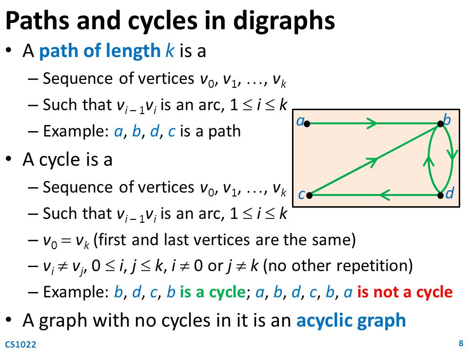 Paths and cycles in digraphs A path of length k is a – Sequence of vertices v 0, v 1, , v k – Such that v i – 1 v i is an arc, 1  i  k – Example: a, b, d, c is a path A cycle is a – Sequence of vertices v 0, v 1, , v k – Such that v i – 1 v i is an arc, 1  i  k – v 0  v k (first and last vertices are the same) – v i  v j, 0  i, j  k, i  0 or j  k (no other repetition) – Example: b, d, c, b is a cycle; a, b, d, c, b, a is not a cycle A graph with no cycles in it is an acyclic graph 8 CS1022 a c b d