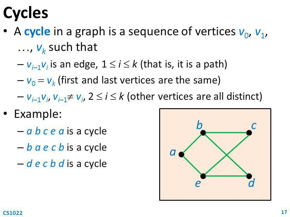 Cycles A cycle in a graph is a sequence of vertices v 0, v 1, , v k such that – v i–1 v i is an edge, 1  i  k (that is, it is a path) – v 0  v k
