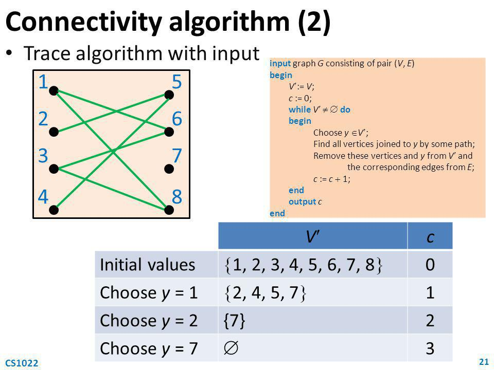 Connectivity algorithm (2) Trace algorithm with input 21 CS1022 input graph G consisting of pair (V, E) begin V:= V; c := 0; while V   do begin Choo