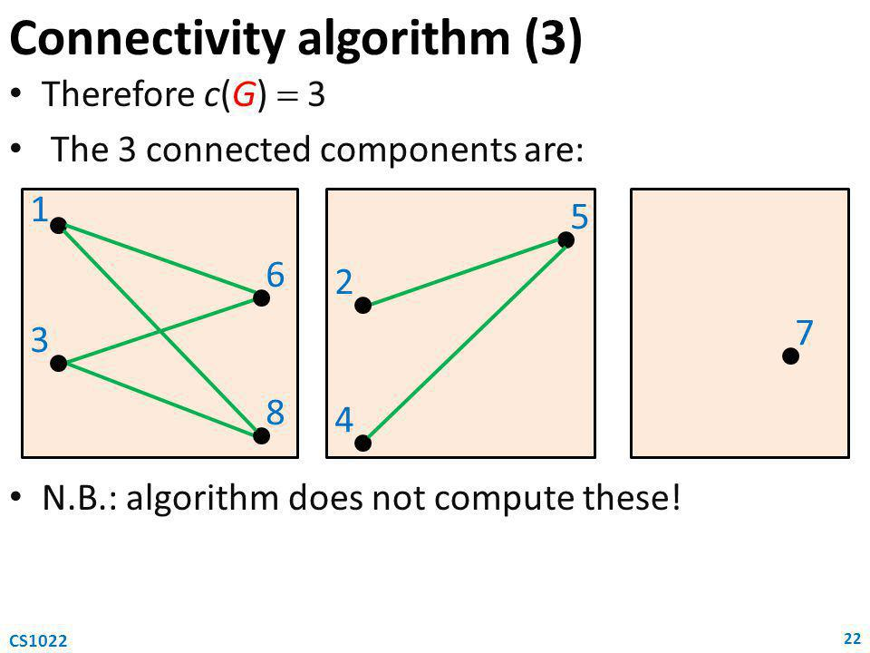 Connectivity algorithm (3) Therefore c(G)  3 The 3 connected components are: N.B.: algorithm does not compute these.