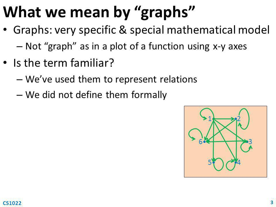 "What we mean by ""graphs"" Graphs: very specific & special mathematical model – Not ""graph"" as in a plot of a function using x-y axes Is the term famili"