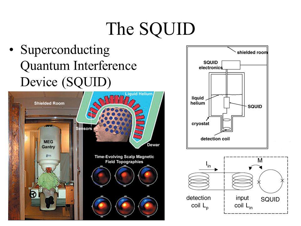 The SQUID Superconducting Quantum Interference Device (SQUID)