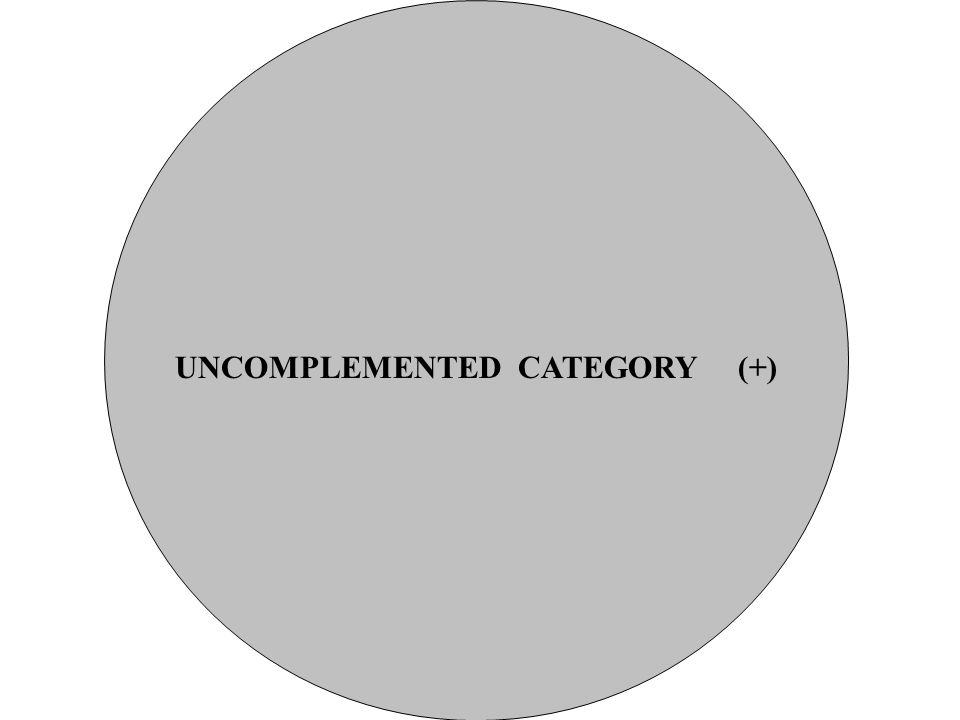UNCOMPLEMENTED CATEGORY (+)