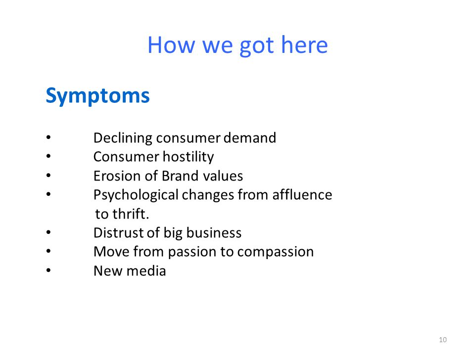 How we got here Symptoms Declining consumer demand Consumer hostility Erosion of Brand values Psychological changes from affluence to thrift.