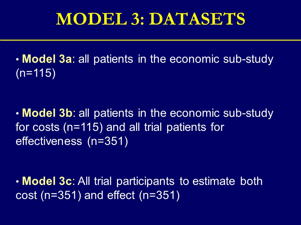 MODEL 3: DATASETS Model 3a: all patients in the economic sub-study (n=115) Model 3b: all patients in the economic sub-study for costs (n=115) and all trial patients for effectiveness (n=351) Model 3c: All trial participants to estimate both cost (n=351) and effect (n=351)