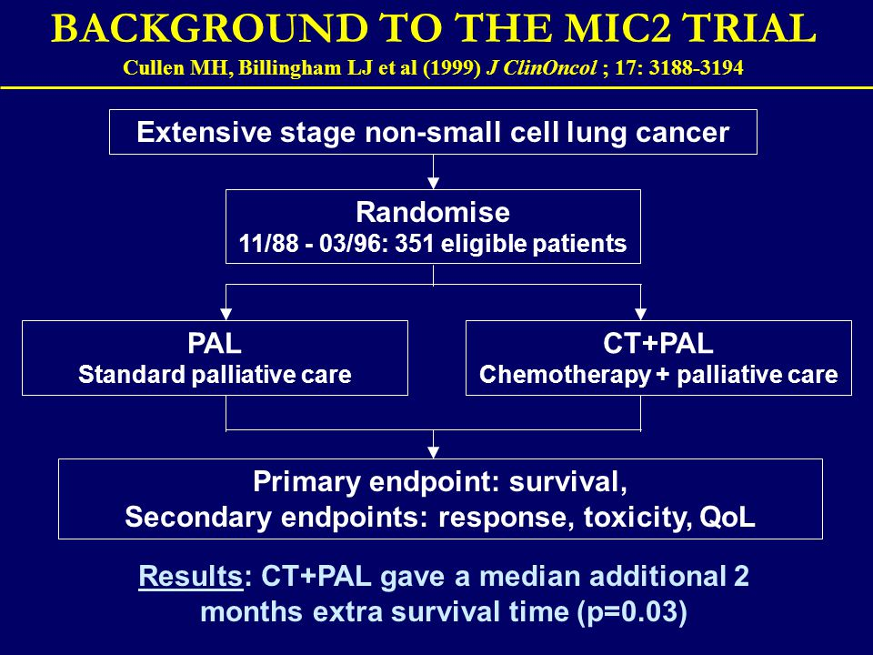 BACKGROUND TO THE MIC2 TRIAL Cullen MH, Billingham LJ et al (1999) J ClinOncol ; 17: 3188-3194 Extensive stage non-small cell lung cancer Randomise 11/88 - 03/96: 351 eligible patients CT+PAL Chemotherapy + palliative care PAL Standard palliative care Primary endpoint: survival, Secondary endpoints: response, toxicity, QoL Results: CT+PAL gave a median additional 2 months extra survival time (p=0.03)