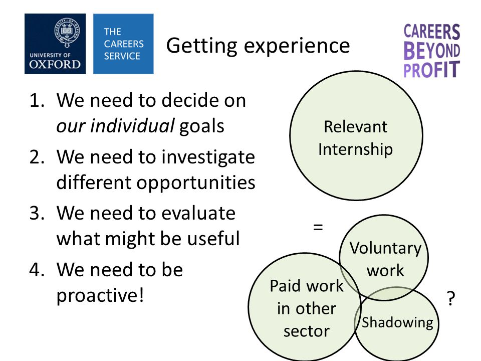 Getting experience 1.We need to decide on our individual goals 2.We need to investigate different opportunities 3.We need to evaluate what might be useful 4.We need to be proactive.