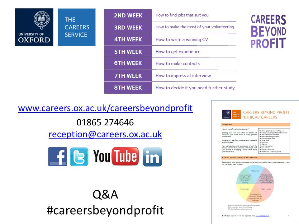 www.careers.ox.ac.uk/careersbeyondprofit 01865 274646 reception@careers.ox.ac.uk reception@careers.ox.ac.uk Q&A #careersbeyondprofit