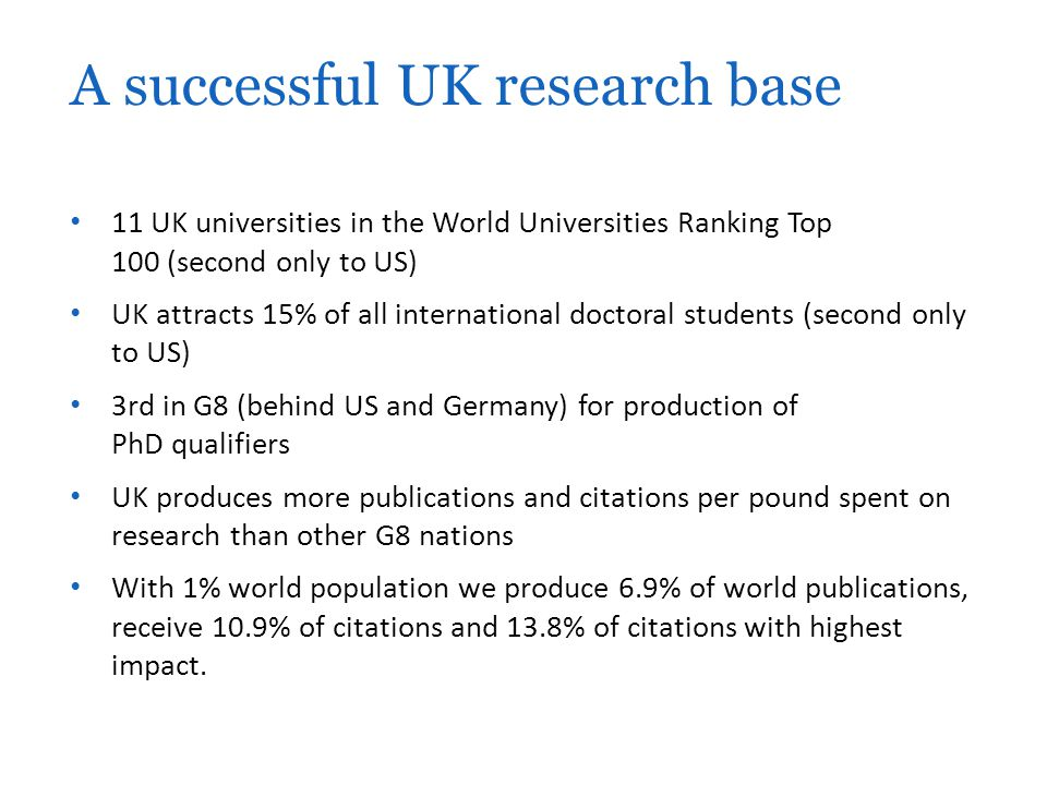 11 UK universities in the World Universities Ranking Top 100 (second only to US) UK attracts 15% of all international doctoral students (second only to US) 3rd in G8 (behind US and Germany) for production of PhD qualifiers UK produces more publications and citations per pound spent on research than other G8 nations With 1% world population we produce 6.9% of world publications, receive 10.9% of citations and 13.8% of citations with highest impact.