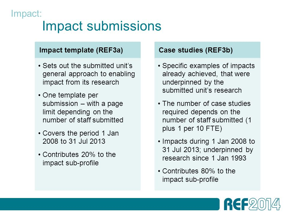 Impact submissions Impact template (REF3a) Sets out the submitted unit's general approach to enabling impact from its research One template per submission – with a page limit depending on the number of staff submitted Covers the period 1 Jan 2008 to 31 Jul 2013 Contributes 20% to the impact sub-profile Case studies (REF3b) Specific examples of impacts already achieved, that were underpinned by the submitted unit's research The number of case studies required depends on the number of staff submitted (1 plus 1 per 10 FTE) Impacts during 1 Jan 2008 to 31 Jul 2013; underpinned by research since 1 Jan 1993 Contributes 80% to the impact sub-profile Impact: