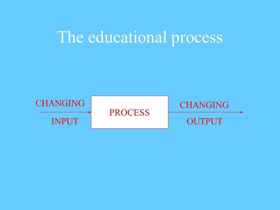 The educational process PROCESS CHANGING INPUT CHANGING OUTPUT