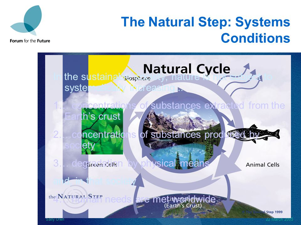 Sally Uren22 March 2005 The Natural Step: Systems Conditions In the sustainable society, nature is not subject to systematically increasing...
