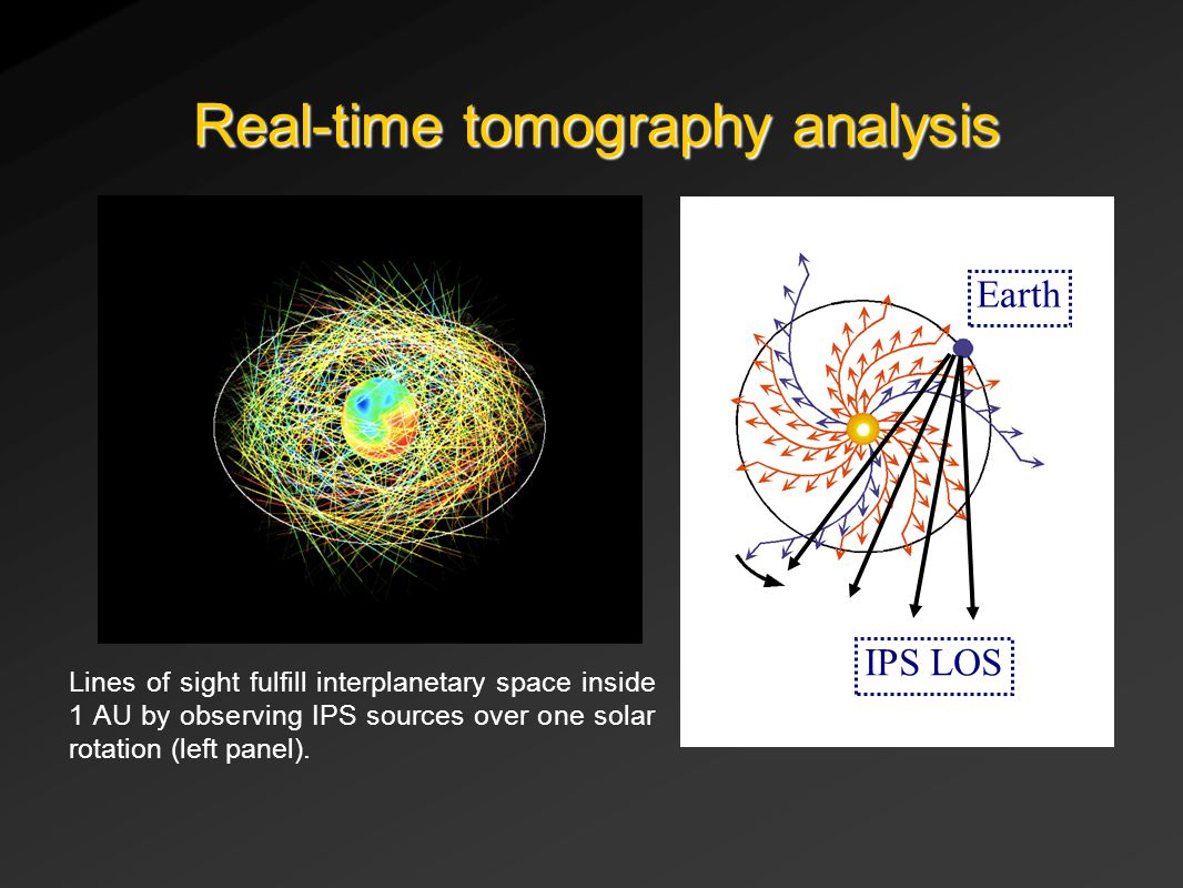 Earth IPS LOS Real-time tomography analysis Lines of sight fulfill interplanetary space inside 1 AU by observing IPS sources over one solar rotation (left panel).