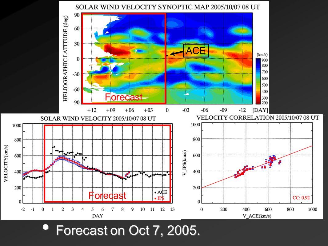 Forecast on Oct 7, 2005. Forecast on Oct 7, 2005. ACE Forecast